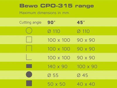CPO-315 Schneidkapazität