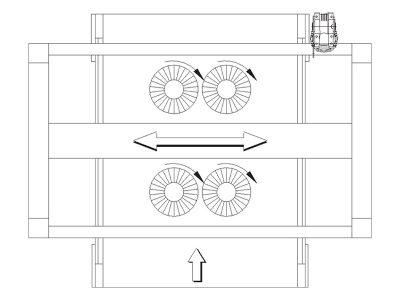 DiscMaster 4TD – Prinzip